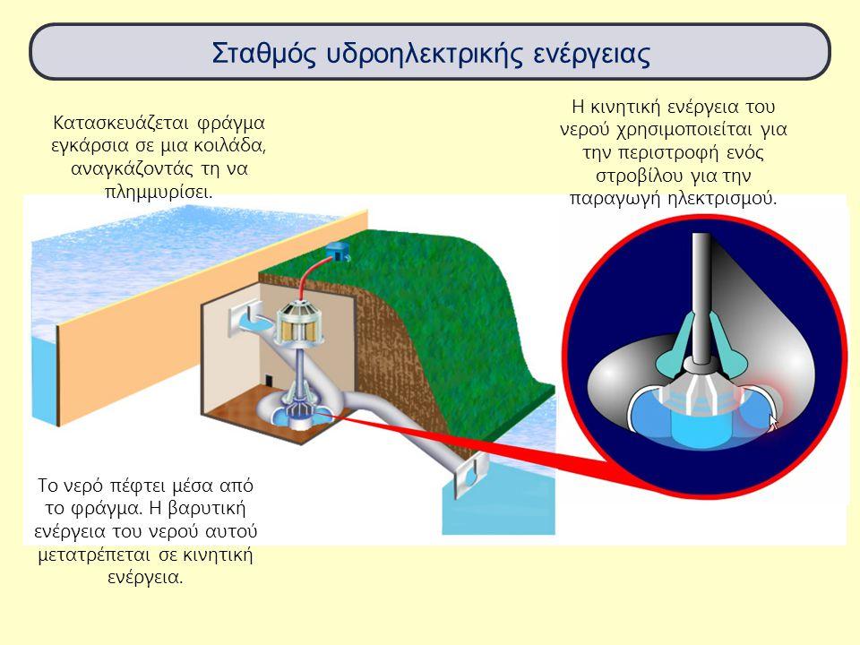 Σταθμός υδροηλεκτρικής ενέργειας