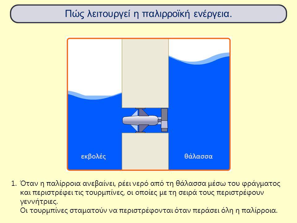 Πώς λειτουργεί η παλιρροϊκή ενέργεια.