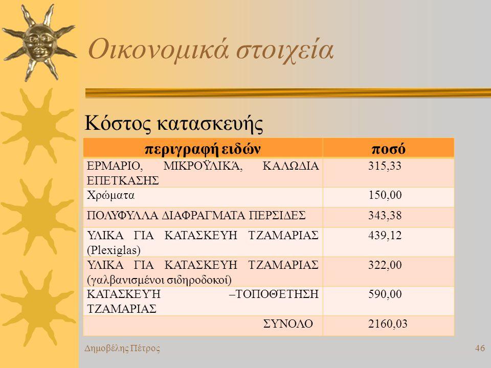 Οικονομικά στοιχεία 800,00 € / έτος Κόστος κατασκευής Εξοικονόμηση