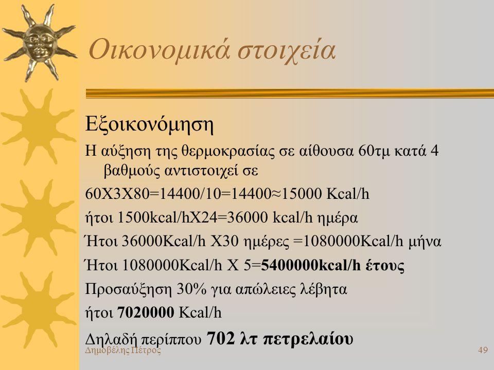 Οικονομικά στοιχεία Εξοικονόμηση