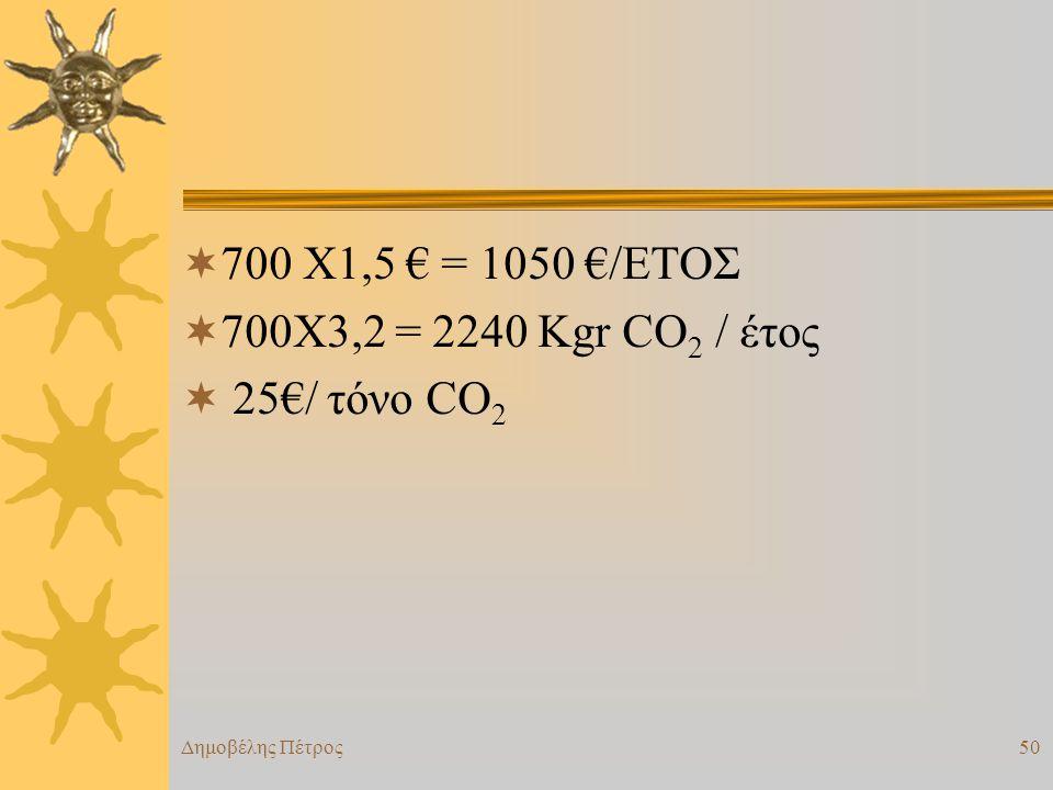 700 Χ1,5 € = 1050 €/ΕΤΟΣ 700Χ3,2 = 2240 Kgr CO2 / έτος 25€/ τόνο CO2