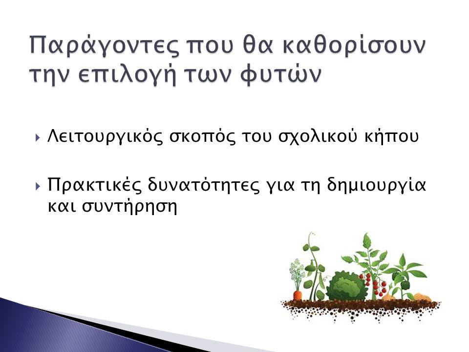 Παράγοντες που θα καθορίσουν την επιλογή των φυτών