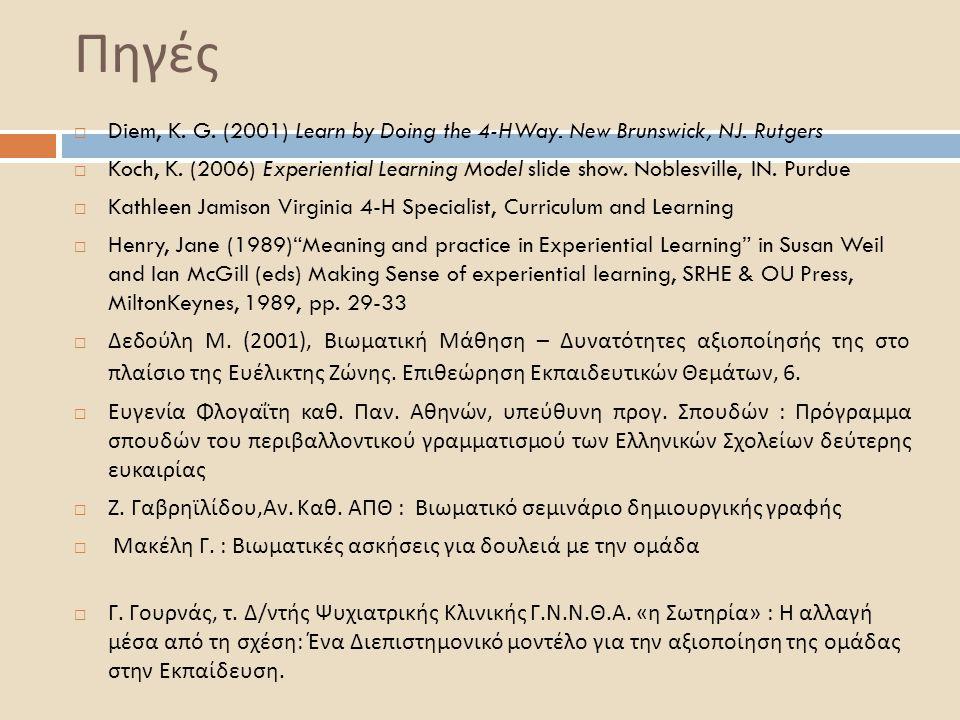 Πηγές Diem, K. G. (2001) Learn by Doing the 4-HWay. New Brunswick, NJ. Rutgers.