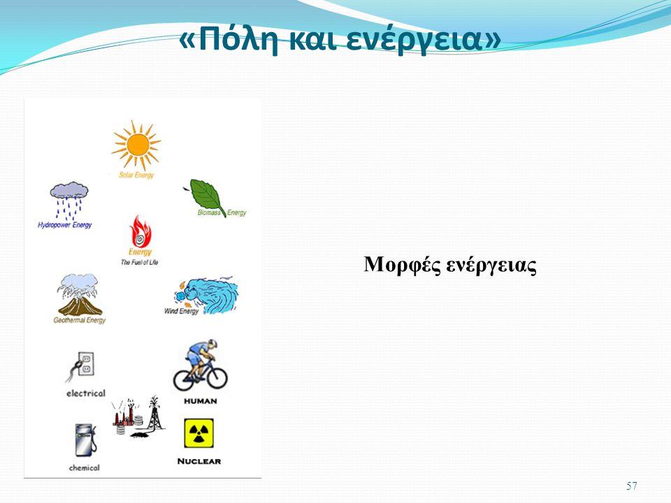 «Πόλη και ενέργεια» Μορφές ενέργειας