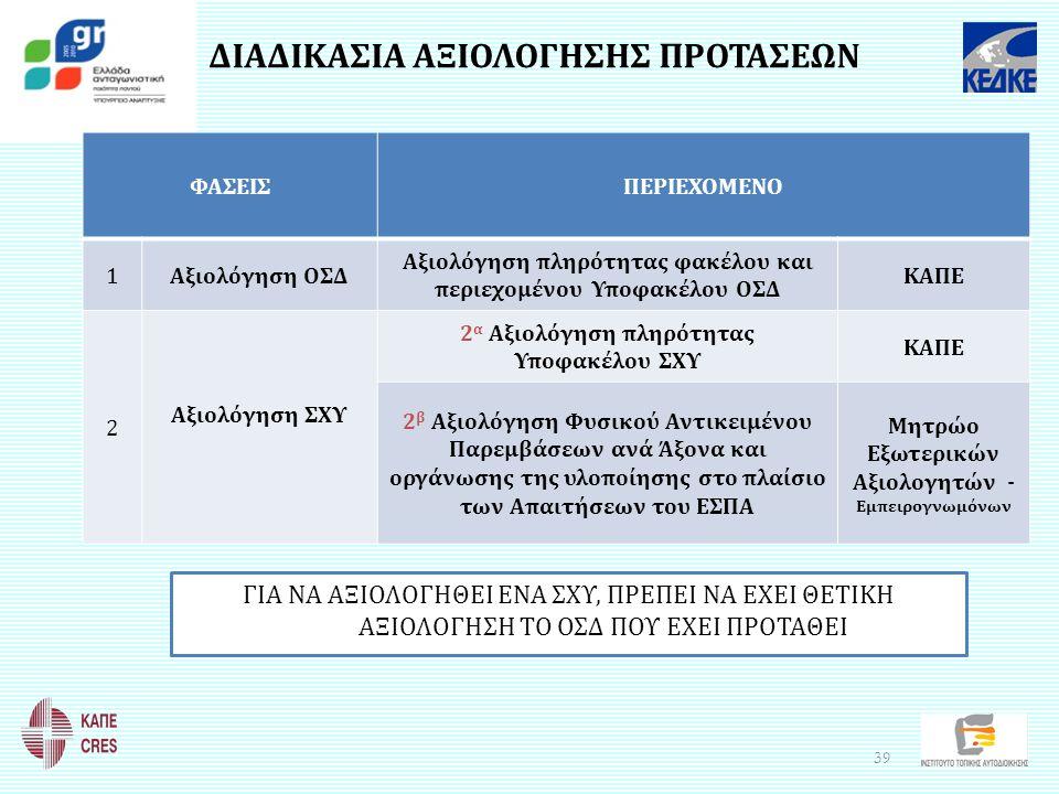 ΔΙΑΔΙΚΑΣΙΑ ΑΞΙΟΛΟΓΗΣΗΣ ΠΡΟΤΑΣΕΩΝ