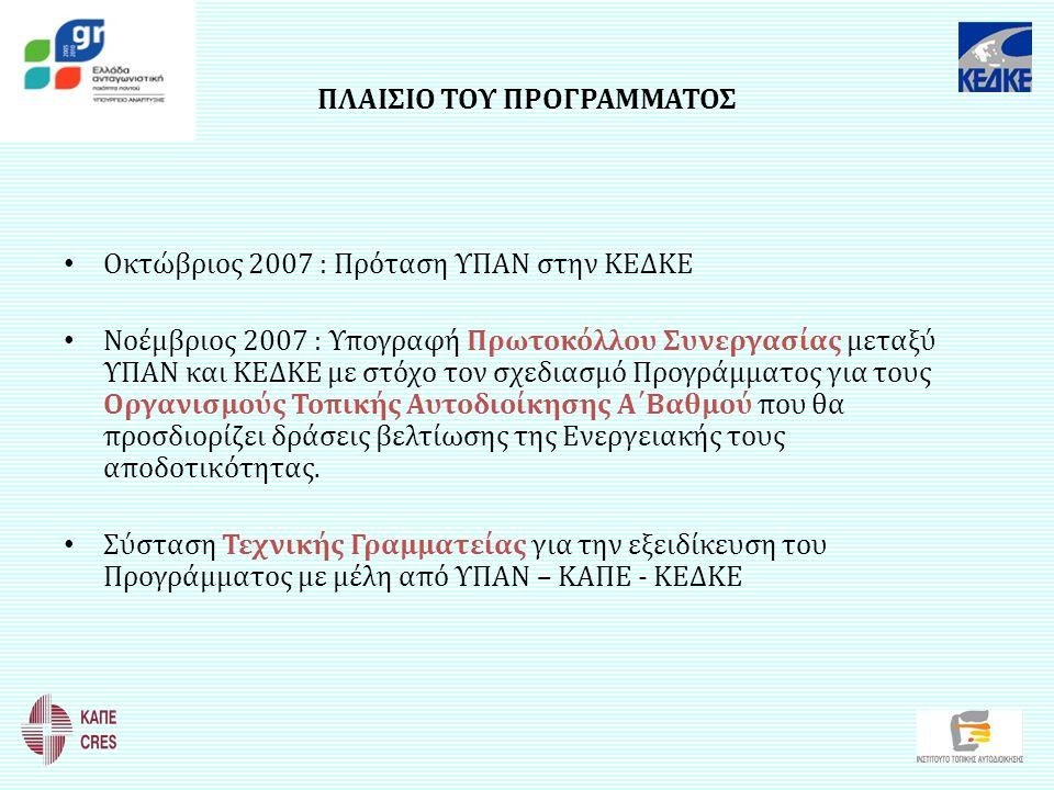 ΠΛΑΙΣΙΟ ΤΟΥ ΠΡΟΓΡΑΜΜΑΤΟΣ