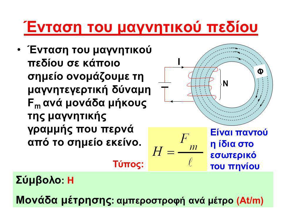 Ένταση του μαγνητικού πεδίου