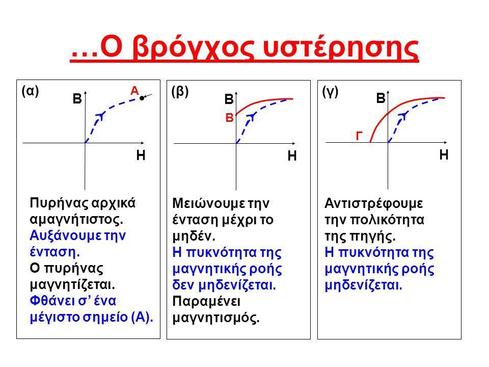 …Ο βρόγχος υστέρησης Β Η (α) Β Η (β) Β Η (γ)