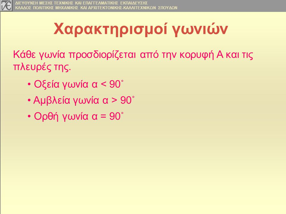 Χαρακτηρισμοί γωνιών Κάθε γωνία προσδιορίζεται από την κορυφή Α και τις πλευρές της. Οξεία γωνία α < 90˚