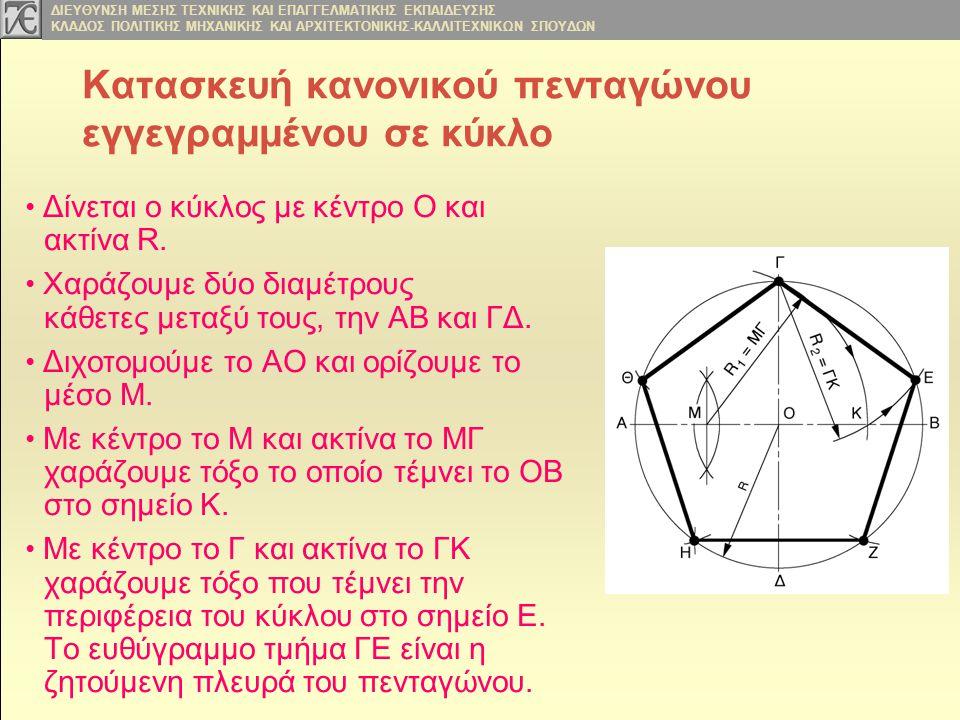 Κατασκευή κανονικού πενταγώνου εγγεγραμμένου σε κύκλο