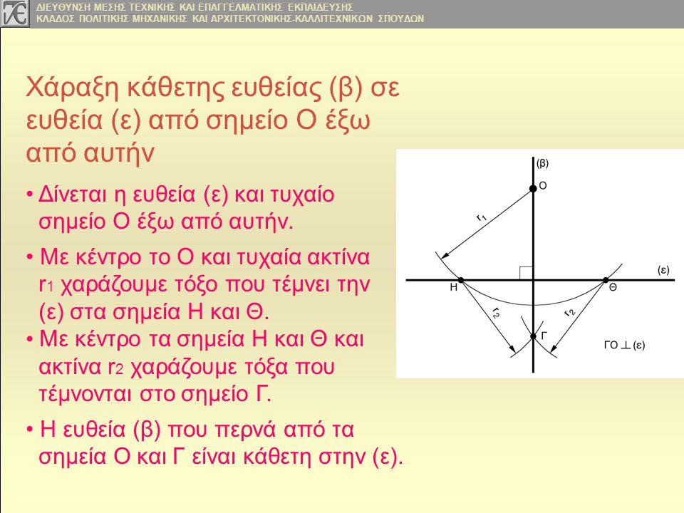 Χάραξη κάθετης ευθείας (β) σε ευθεία (ε) από σημείο Ο έξω από αυτήν