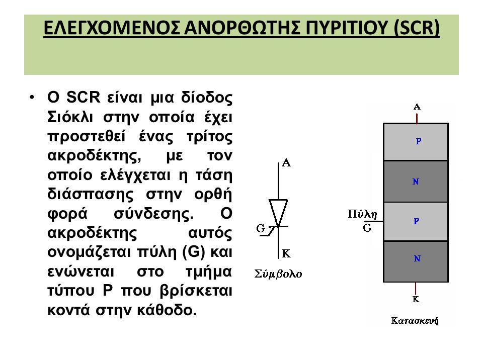 ΕΛΕΓΧΟΜΕΝΟΣ ΑΝΟΡΘΩΤΗΣ ΠΥΡΙΤΙΟΥ (SCR)