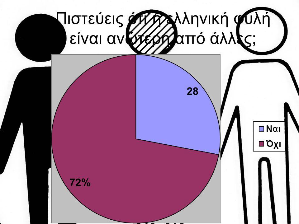 Πιστεύεις ότι η ελληνική φυλή είναι ανώτερη από άλλες;