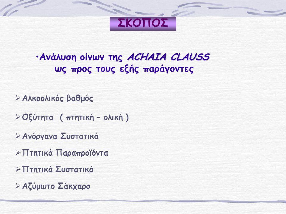 Ανάλυση οίνων της ACHAIA CLAUSS ως προς τους εξής παράγοντες