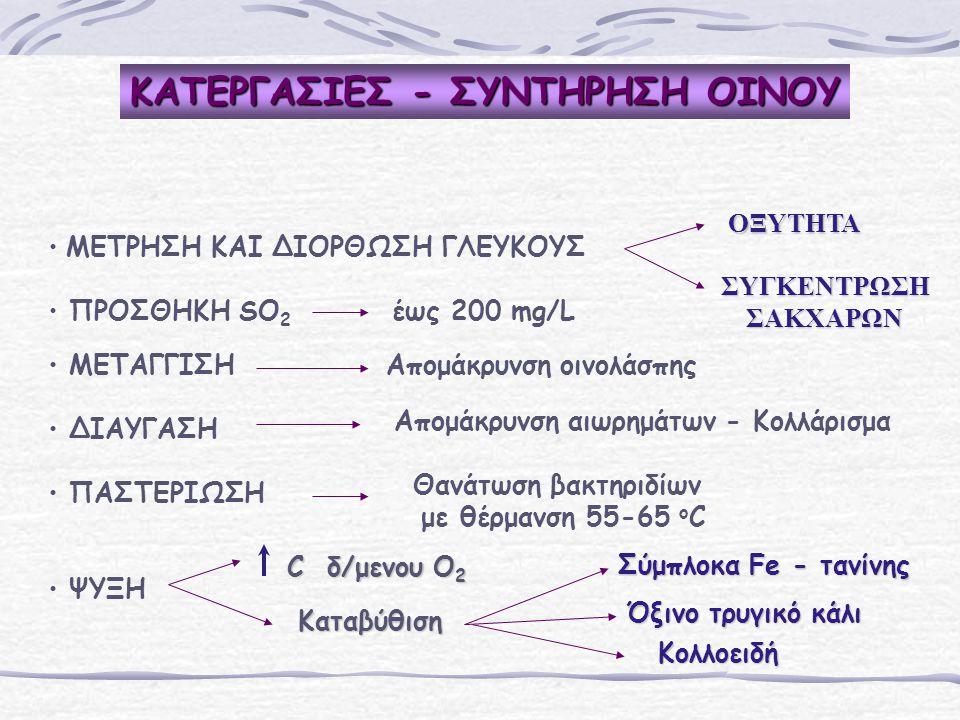 ΚΑΤΕΡΓΑΣΙΕΣ - ΣΥΝΤΗΡΗΣΗ ΟΙΝΟΥ