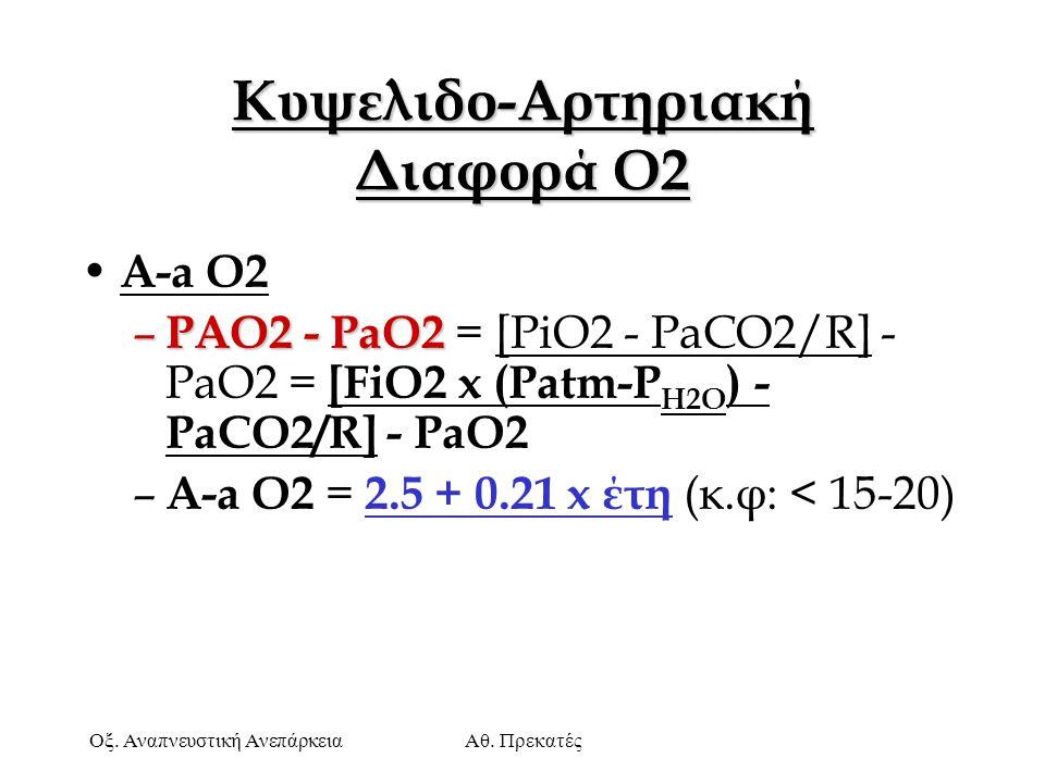 Κυψελιδο-Αρτηριακή Διαφορά Ο2