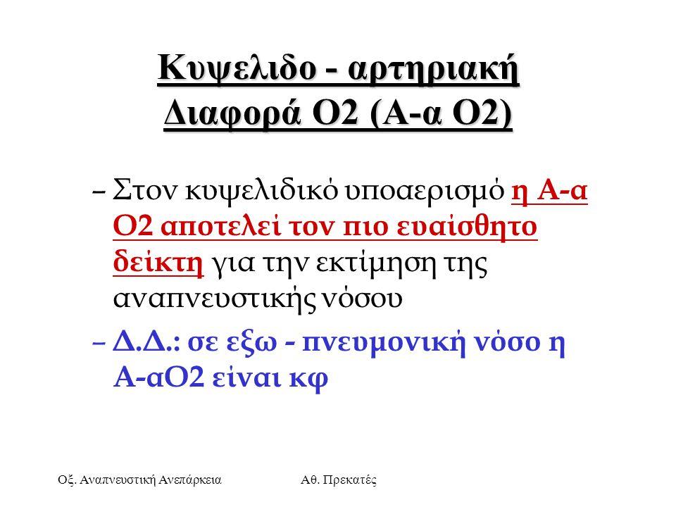 Κυψελιδο - αρτηριακή Διαφορά Ο2 (Α-α Ο2)
