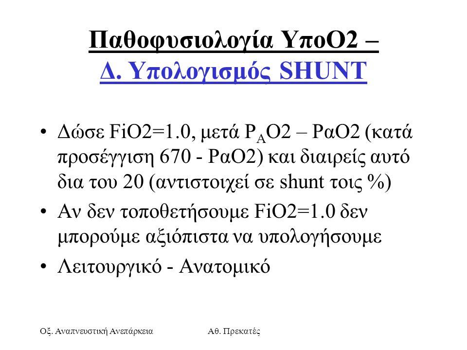 Παθοφυσιολογία ΥποΟ2 – Δ. Υπολογισμός SHUNT