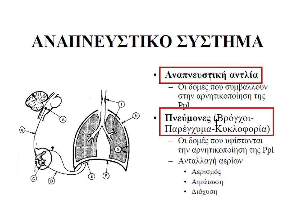 ↑ ↑ Οξ. Αναπνευστική Ανεπάρκεια Αθ. Πρεκατές