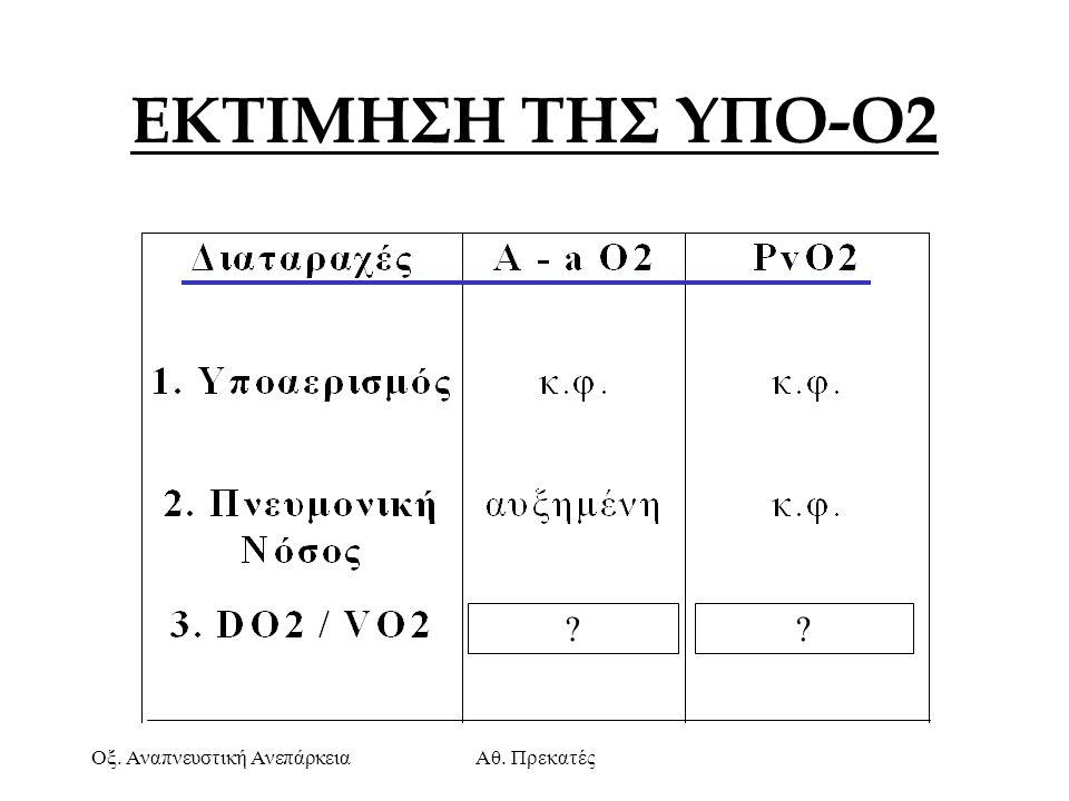 ΕΚΤΙΜΗΣΗ ΤΗΣ ΥΠΟ-Ο2 Οξ. Αναπνευστική Ανεπάρκεια Αθ. Πρεκατές