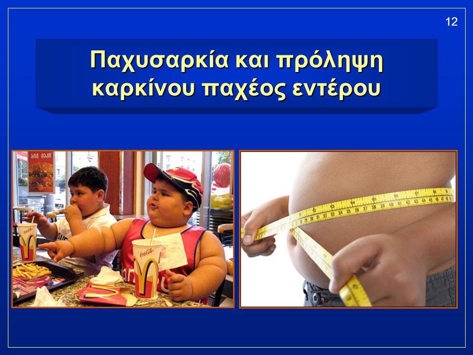 Παχυσαρκία και πρόληψη καρκίνου παχέος εντέρου