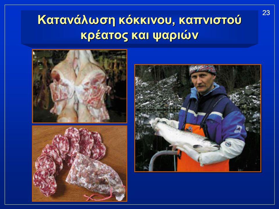 Κατανάλωση κόκκινου, καπνιστού κρέατος και ψαριών