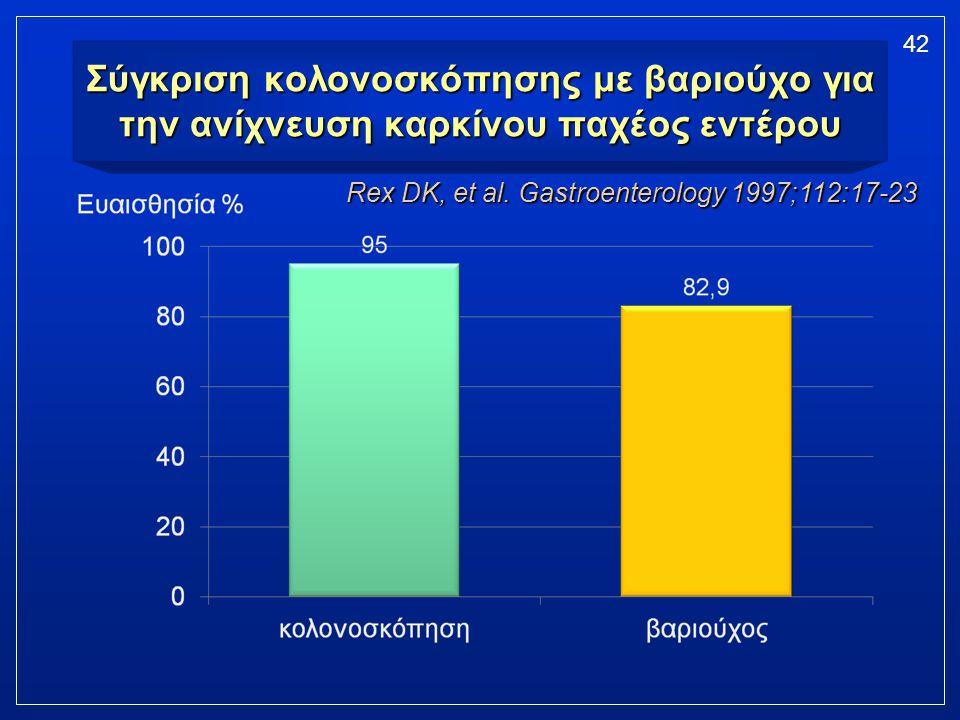 Σύγκριση κολονοσκόπησης με βαριούχο για την ανίχνευση καρκίνου παχέος εντέρου