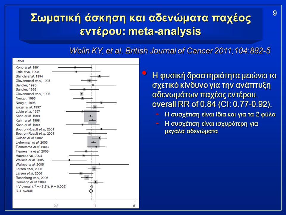 Σωματική άσκηση και αδενώματα παχέος εντέρου: meta-analysis