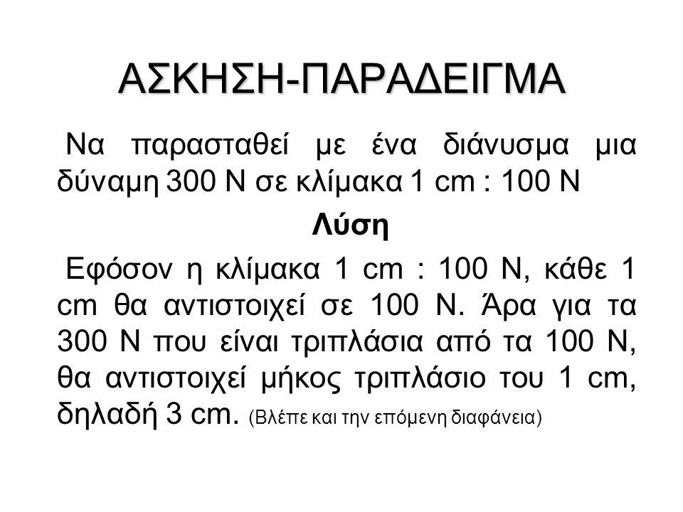 ΑΣΚΗΣΗ-ΠΑΡΑΔΕΙΓΜΑ Να παρασταθεί με ένα διάνυσμα μια δύναμη 300 Ν σε κλίμακα 1 cm : 100 N. Λύση.