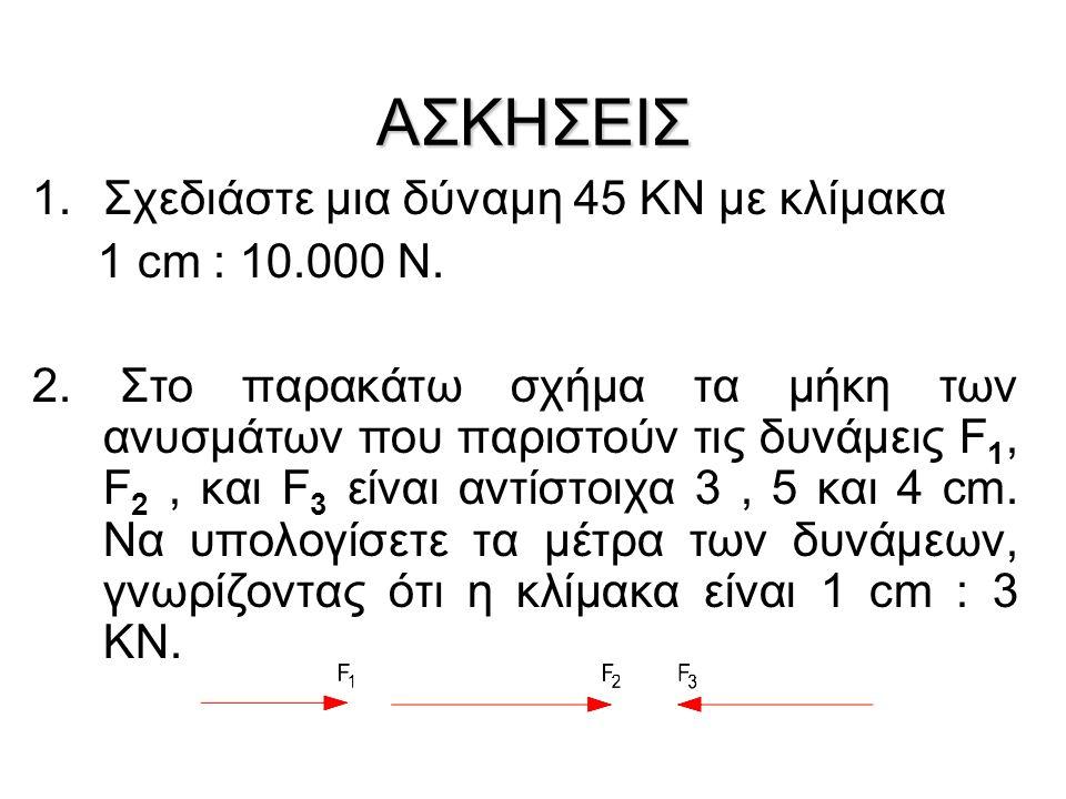 ΑΣΚΗΣΕΙΣ Σχεδιάστε μια δύναμη 45 ΚΝ με κλίμακα 1 cm : 10.000 N.
