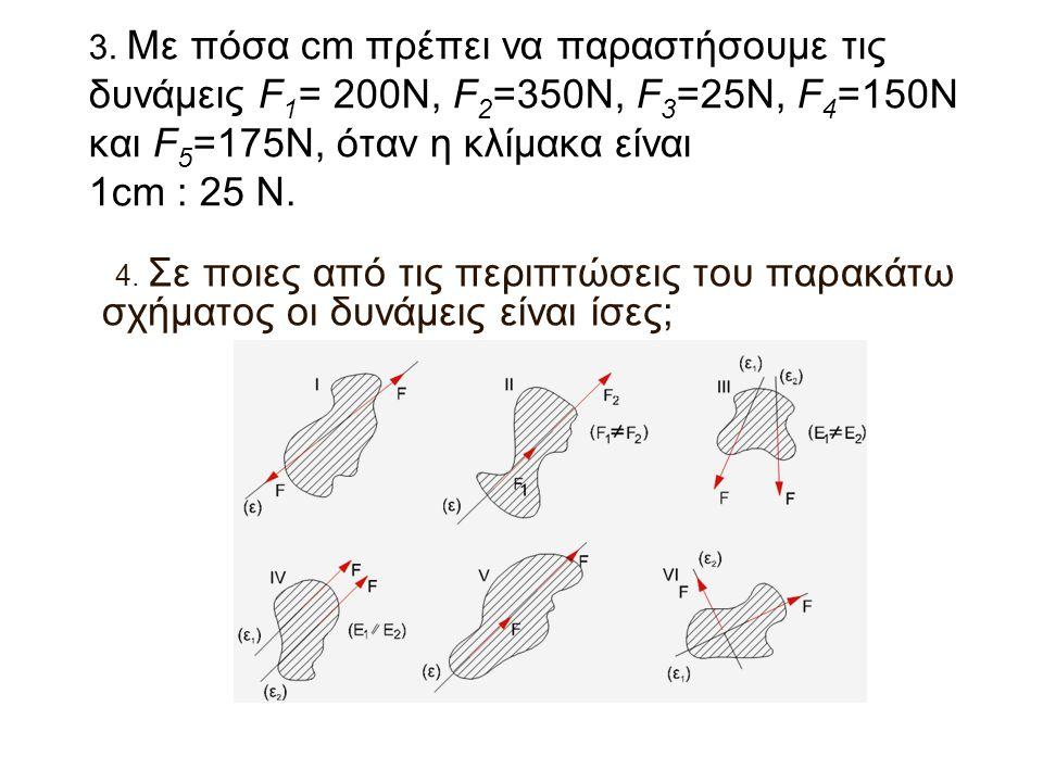 3. Με πόσα cm πρέπει να παραστήσουμε τις δυνάμεις F1= 200N, F2=350N, F3=25N, F4=150N και F5=175N, όταν η κλίμακα είναι 1cm : 25 N.