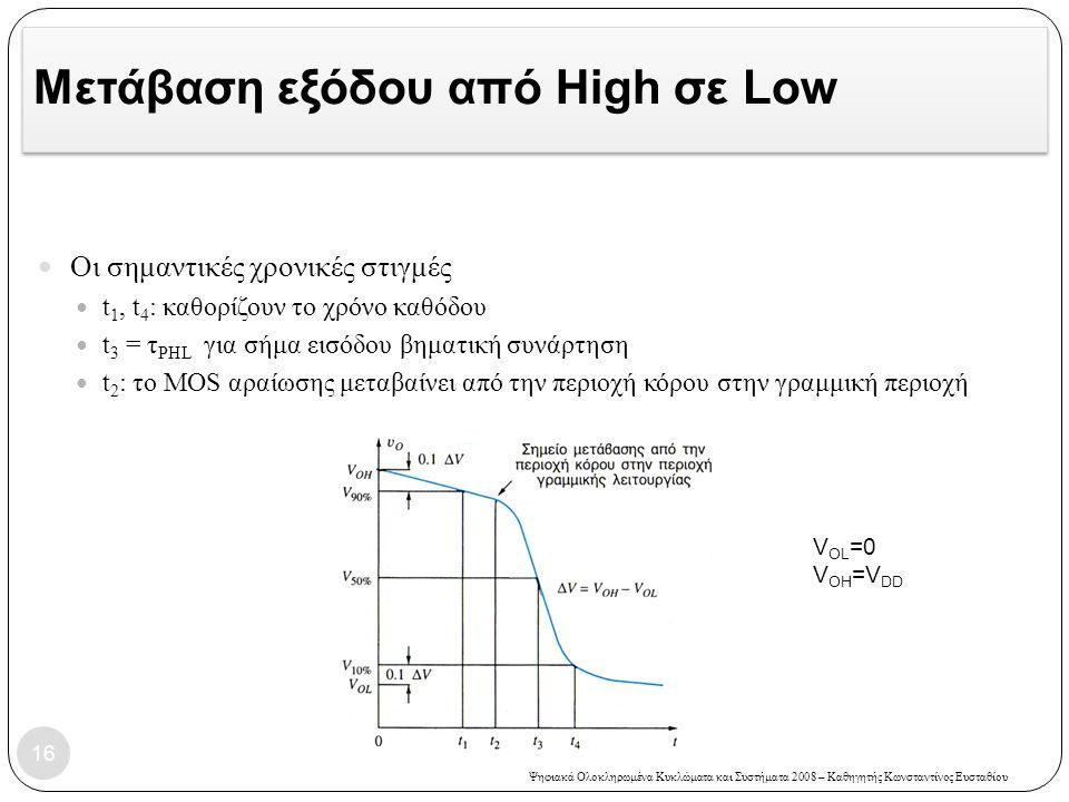 Μετάβαση εξόδου από High σε Low
