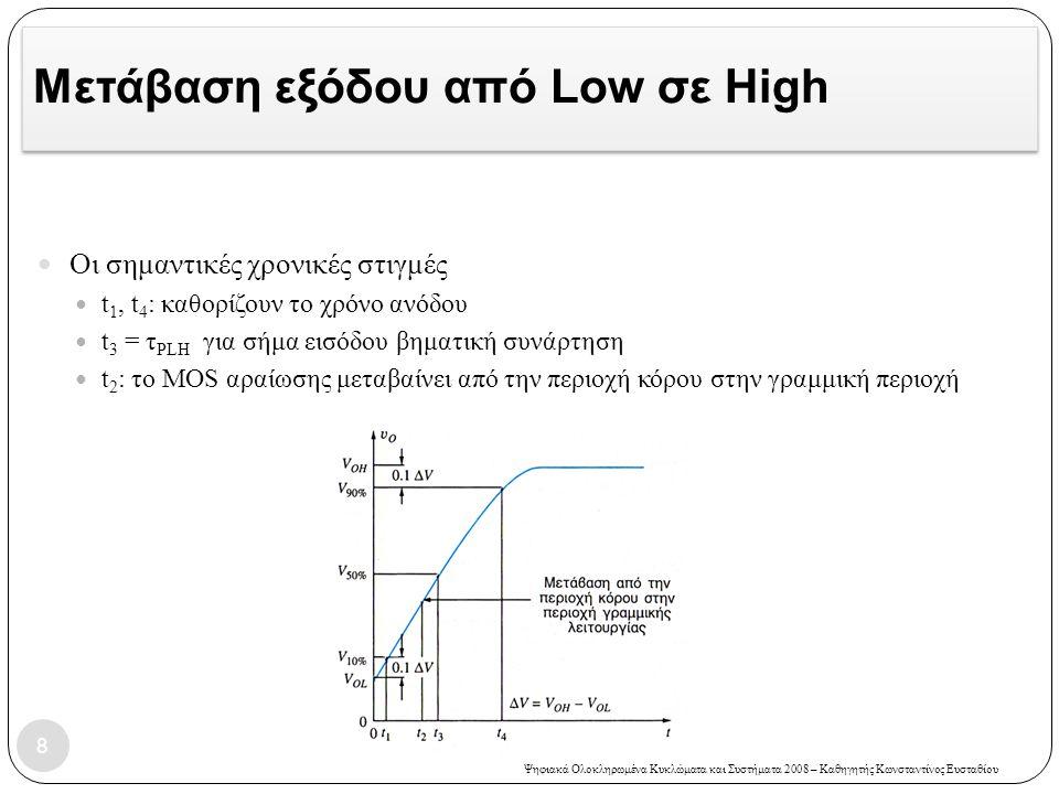 Μετάβαση εξόδου από Low σε High