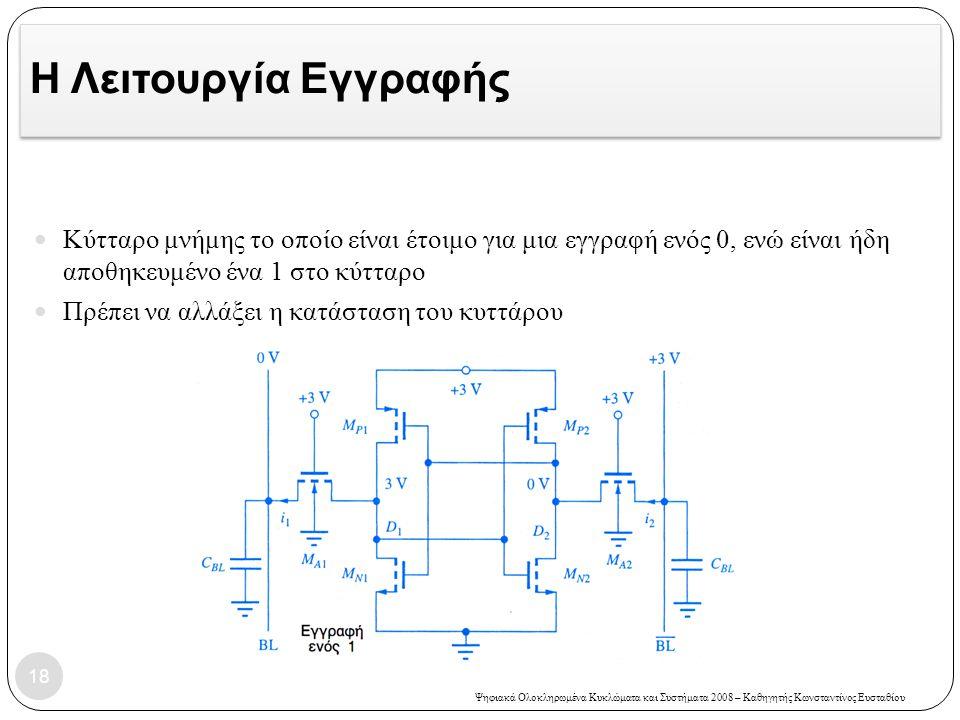 Η Λειτουργία Εγγραφής Κύτταρο μνήμης το οποίο είναι έτοιμο για μια εγγραφή ενός 0, ενώ είναι ήδη αποθηκευμένο ένα 1 στο κύτταρο.
