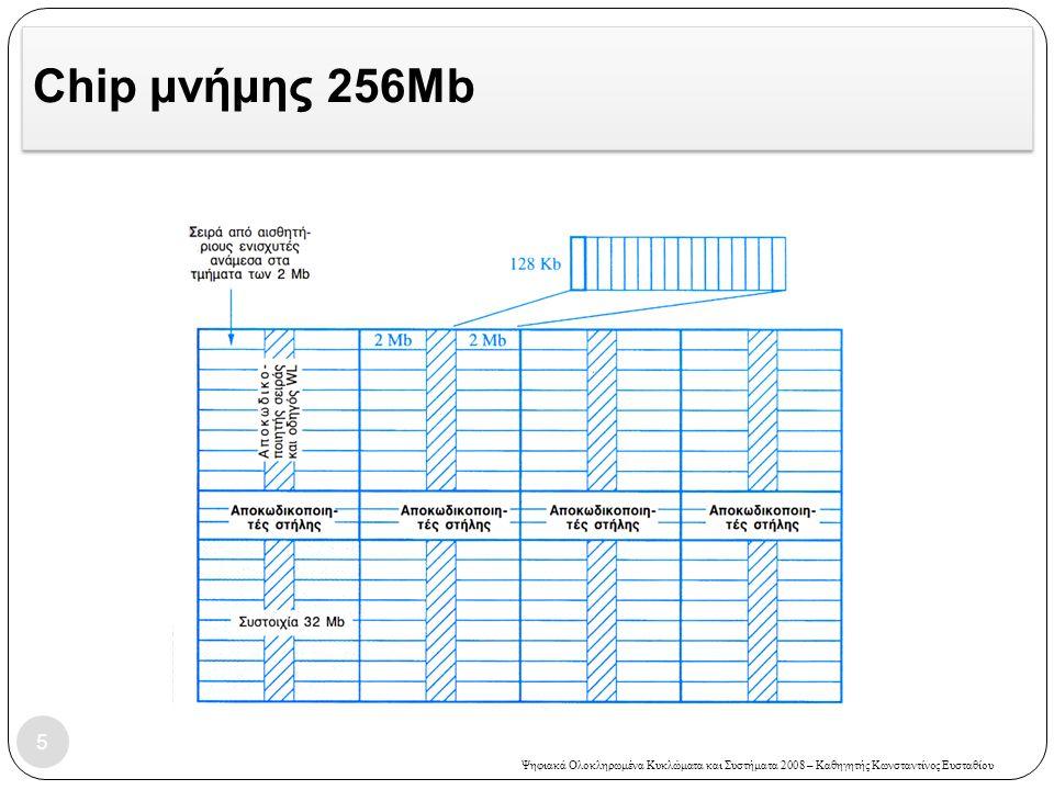 Chip μνήμης 256Mb