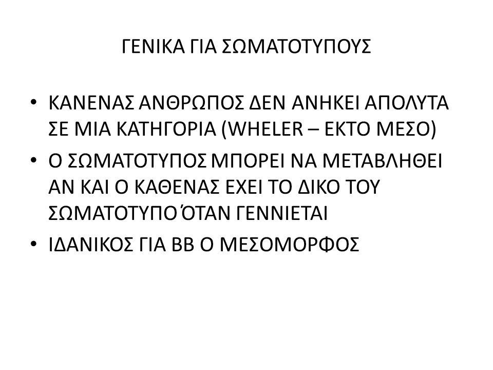 ΓΕΝΙΚΑ ΓΙΑ ΣΩΜΑΤΟΤΥΠΟΥΣ