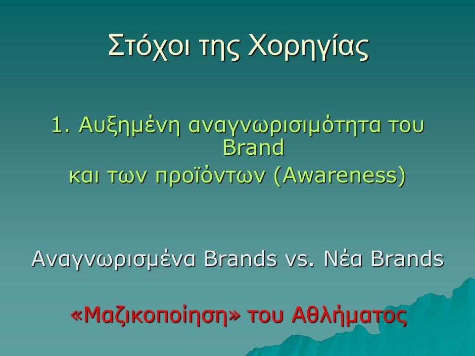 Στόχοι της Χορηγίας 1. Αυξημένη αναγνωρισιμότητα τoυ Brand