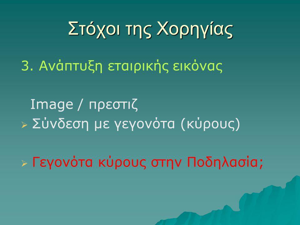 Στόχοι της Χορηγίας 3. Ανάπτυξη εταιρικής εικόνας Image / πρεστιζ