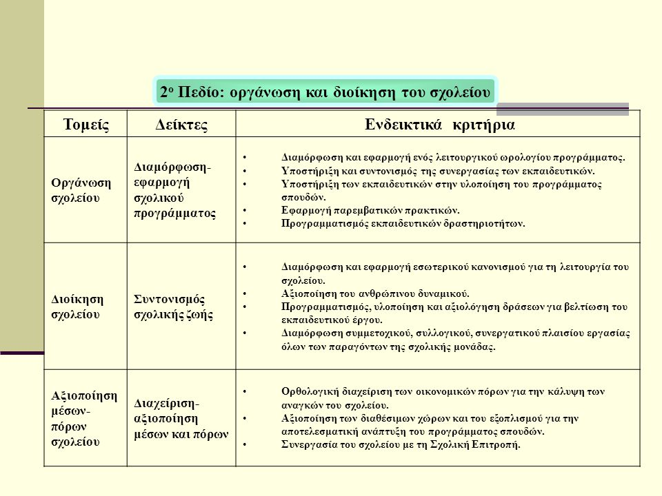 2ο Πεδίο: οργάνωση και διοίκηση του σχολείου