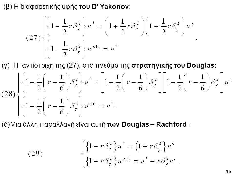 (β) Η διαφορετικής υφής του D' Yakonov: