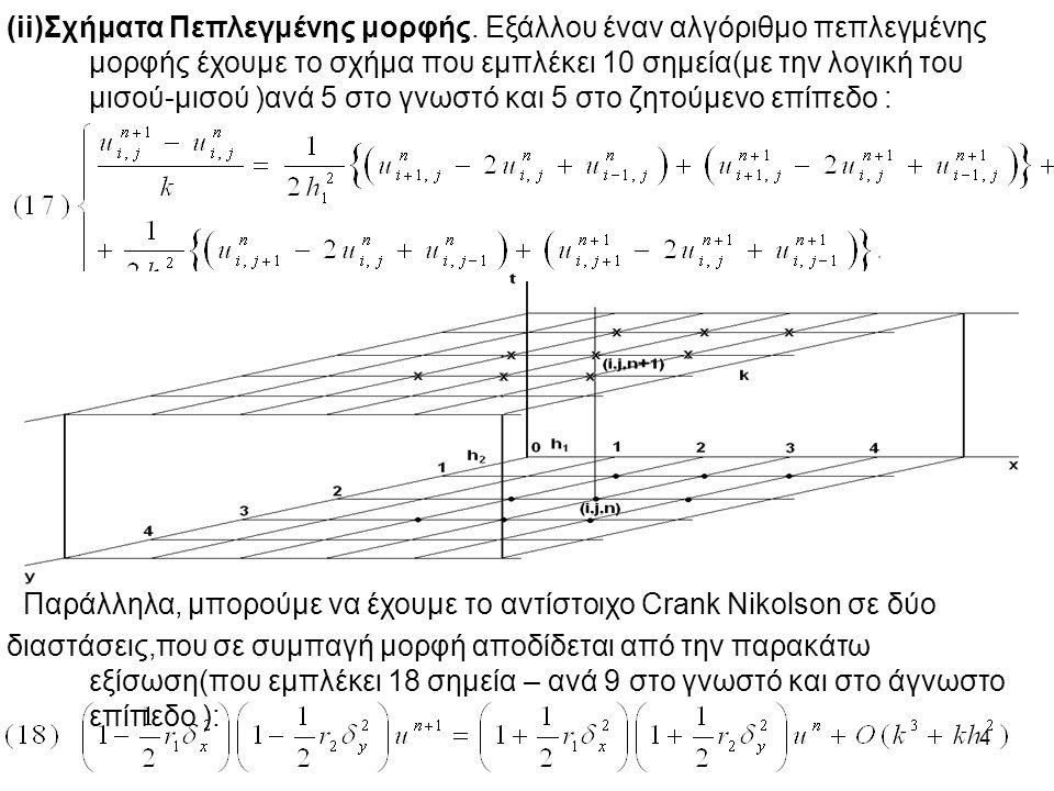 (ii)Σχήματα Πεπλεγμένης μορφής