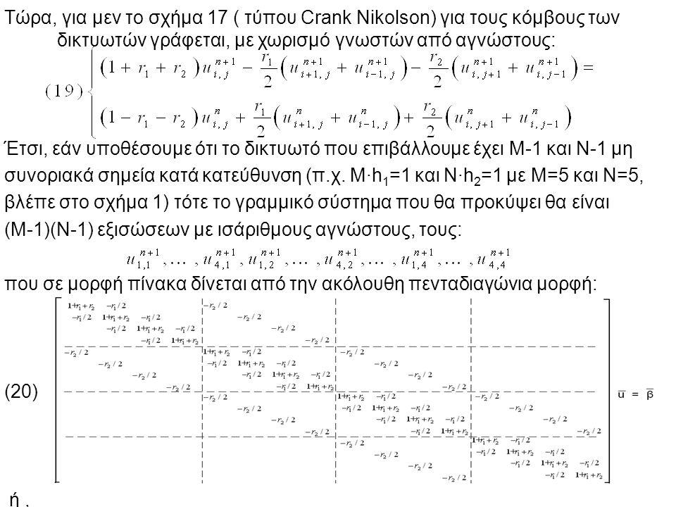 Τώρα, για μεν το σχήμα 17 ( τύπου Crank Nikolson) για τους κόμβους των δικτυωτών γράφεται, με χωρισμό γνωστών από αγνώστους: