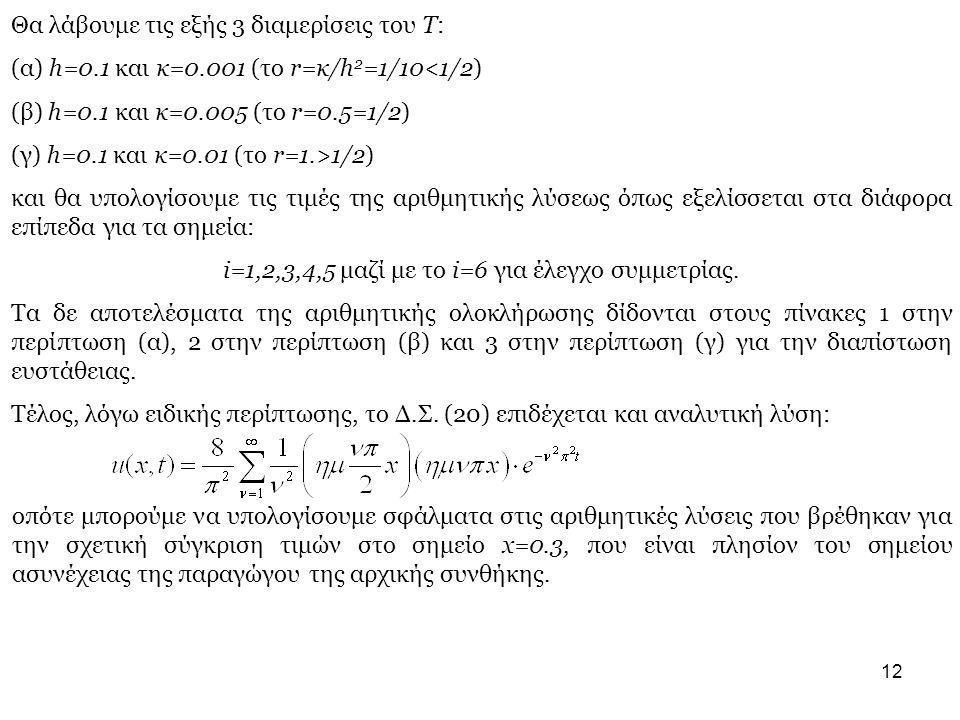 i=1,2,3,4,5 μαζί με το i=6 για έλεγχο συμμετρίας.