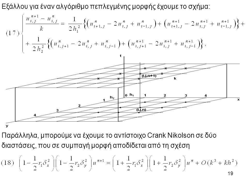 Εξάλλου για έναν αλγόριθμο πεπλεγμένης μορφής έχουμε το σχήμα: