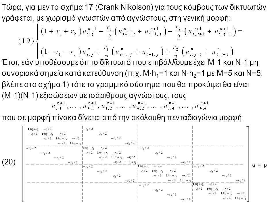 Τώρα, για μεν το σχήμα 17 (Crank Nikolson) για τους κόμβους των δικτυωτών