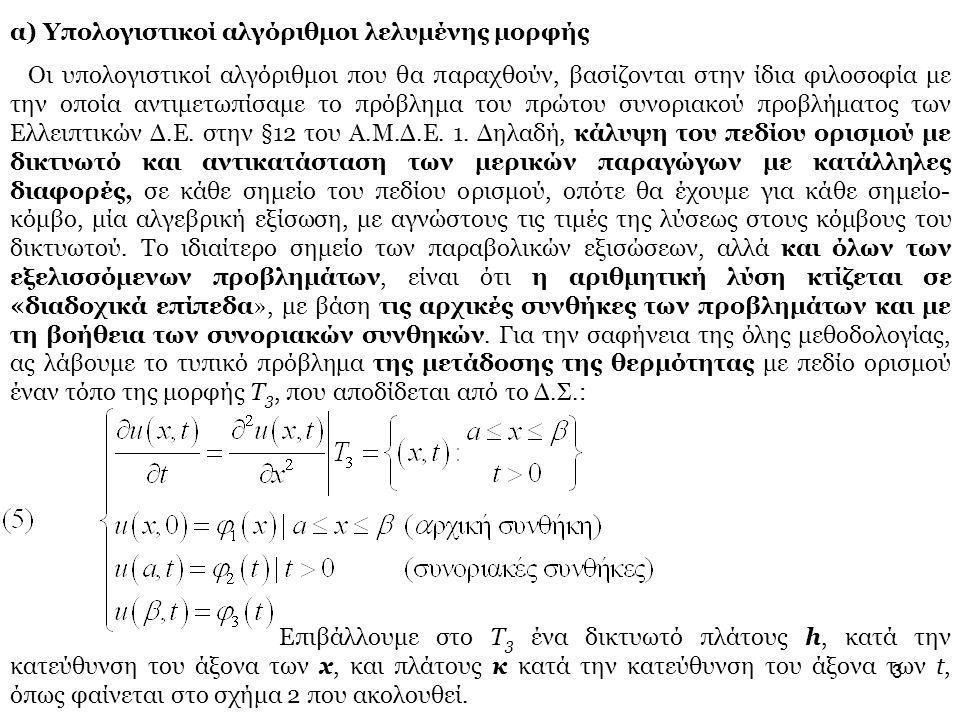 α) Υπολογιστικοί αλγόριθμοι λελυμένης μορφής