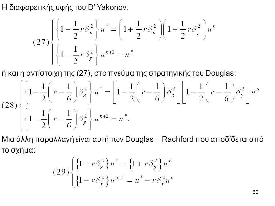 Η διαφορετικής υφής του D' Yakonov:
