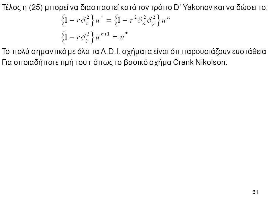Τέλος η (25) μπορεί να διασπαστεί κατά τον τρόπο D' Yakonov και να δώσει το:
