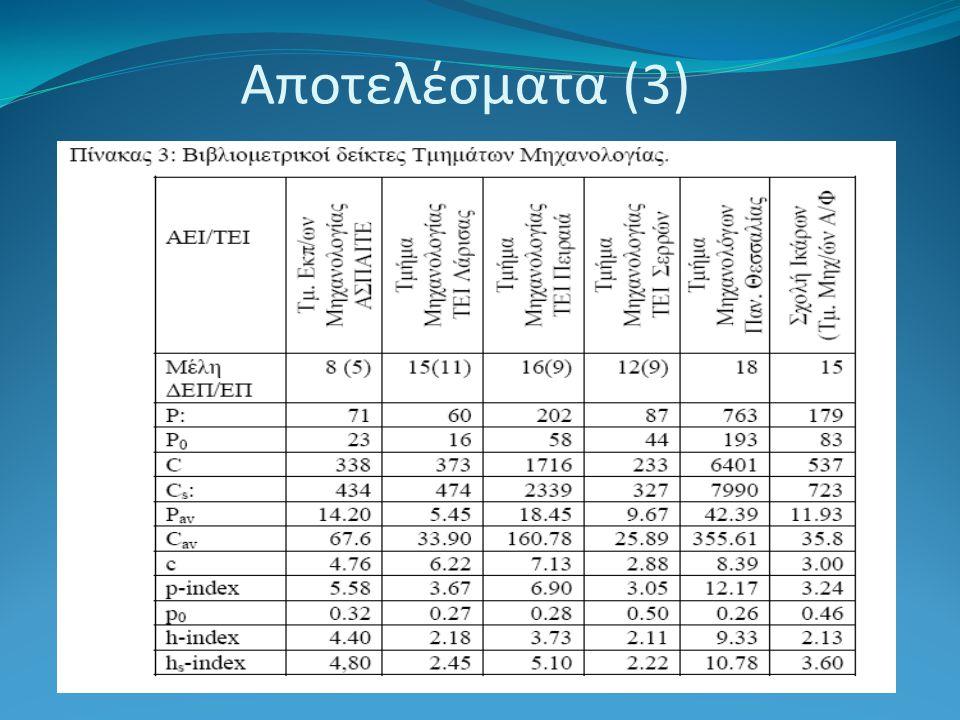 Αποτελέσματα (3)