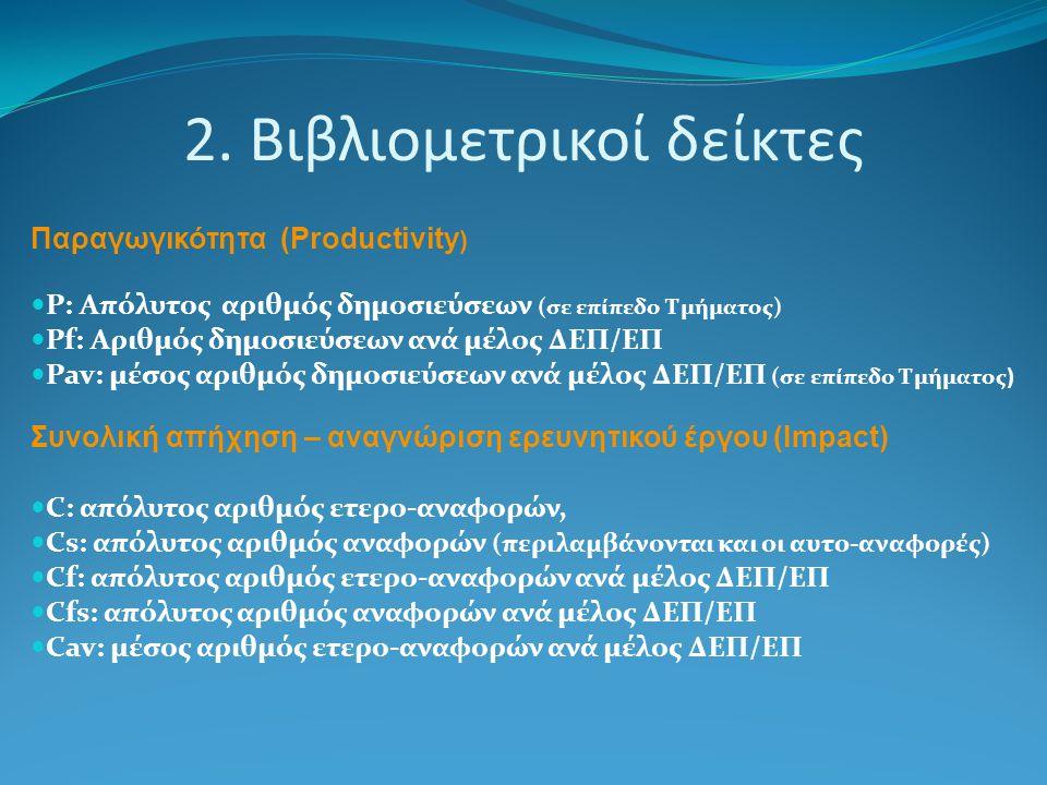 2. Βιβλιομετρικοί δείκτες